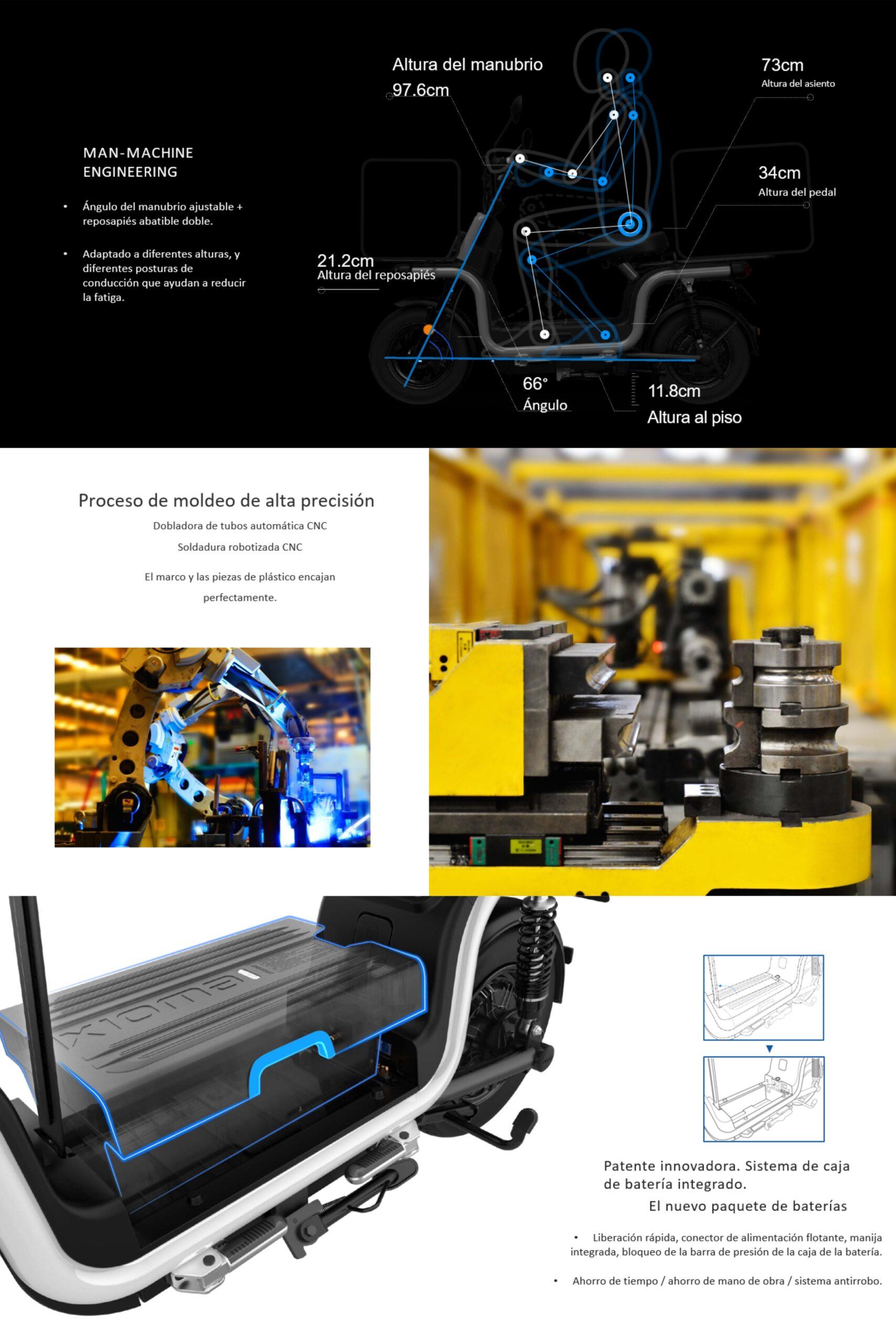 3 XU1P Todos scaled AIMA Peru - Motos Electricas Peru
